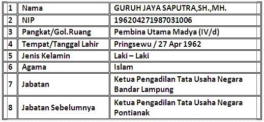 GURUH J S